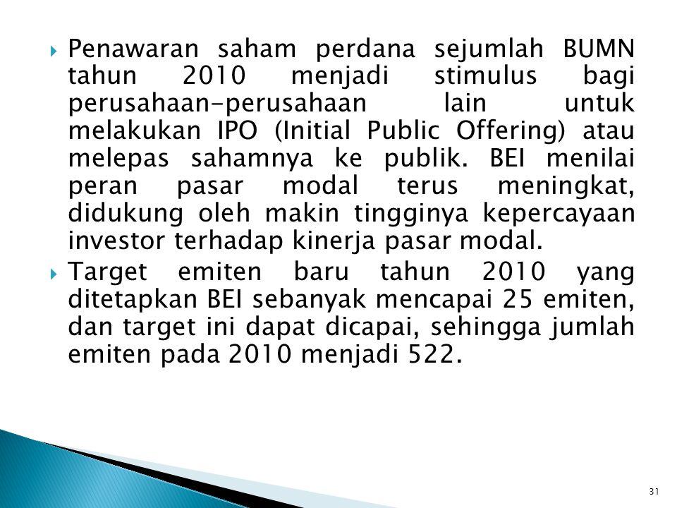 Penawaran saham perdana sejumlah BUMN tahun 2010 menjadi stimulus bagi perusahaan-perusahaan lain untuk melakukan IPO (Initial Public Offering) atau melepas sahamnya ke publik. BEI menilai peran pasar modal terus meningkat, didukung oleh makin tingginya kepercayaan investor terhadap kinerja pasar modal.
