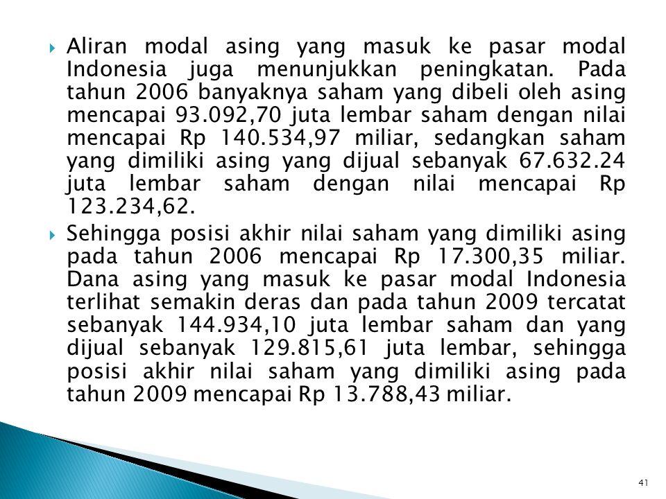 Aliran modal asing yang masuk ke pasar modal Indonesia juga menunjukkan peningkatan. Pada tahun 2006 banyaknya saham yang dibeli oleh asing mencapai 93.092,70 juta lembar saham dengan nilai mencapai Rp 140.534,97 miliar, sedangkan saham yang dimiliki asing yang dijual sebanyak 67.632.24 juta lembar saham dengan nilai mencapai Rp 123.234,62.