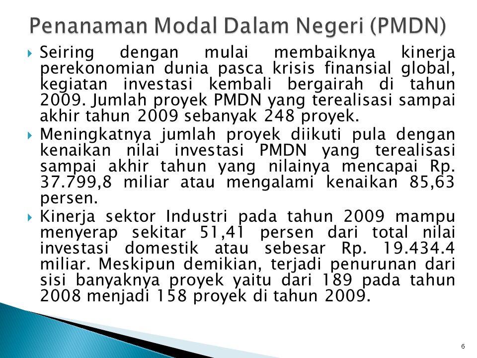Penanaman Modal Dalam Negeri (PMDN)