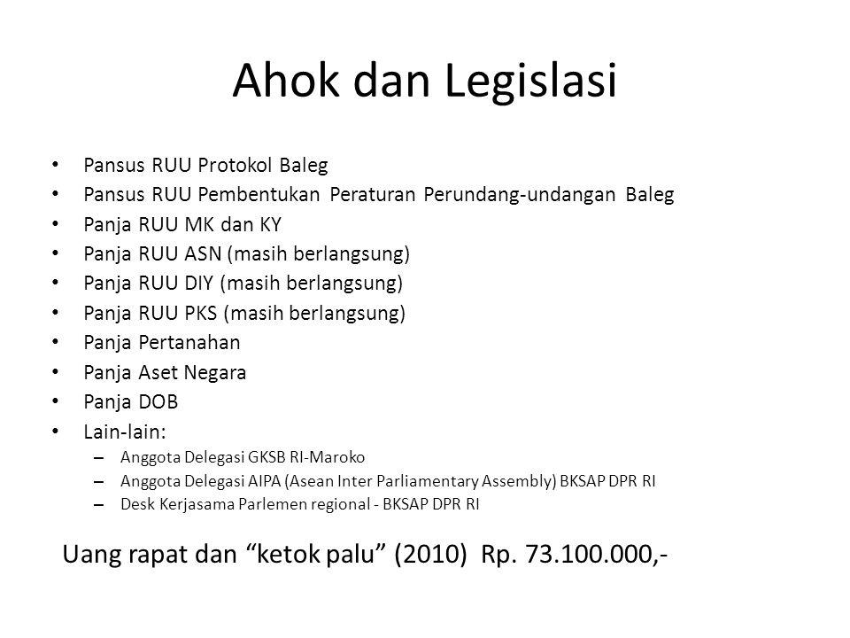 Ahok dan Legislasi Uang rapat dan ketok palu (2010) Rp. 73.100.000,-