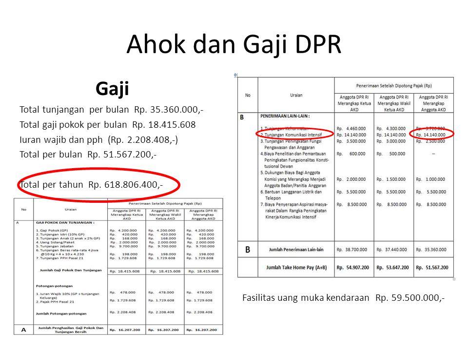 Ahok dan Gaji DPR Gaji Total tunjangan per bulan Rp. 35.360.000,-