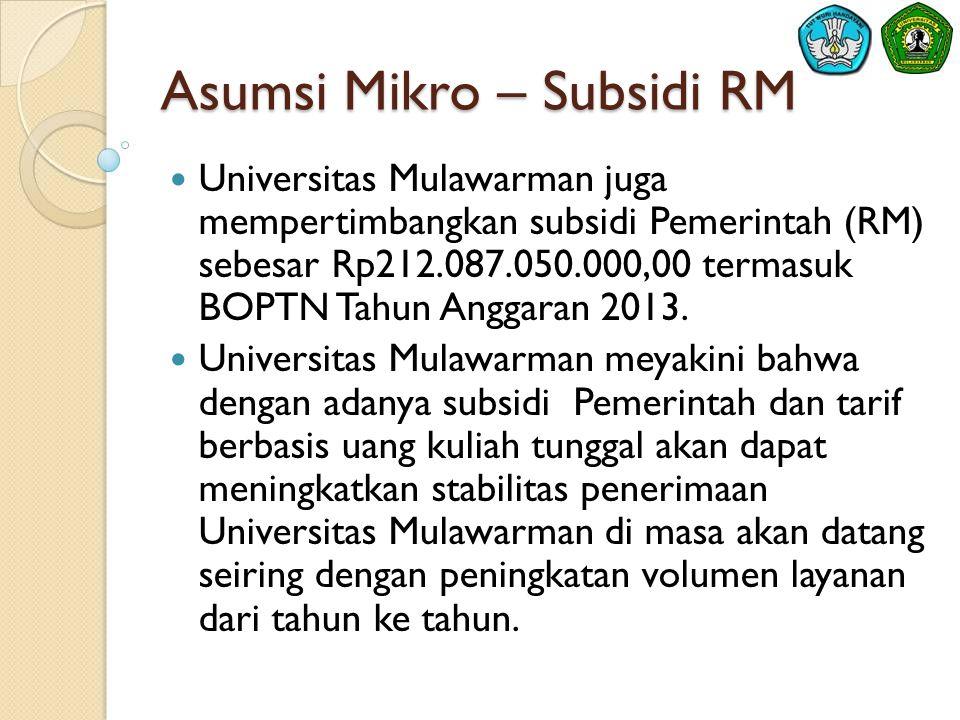 Asumsi Mikro – Subsidi RM