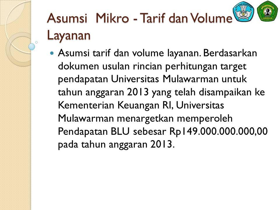 Asumsi Mikro - Tarif dan Volume Layanan
