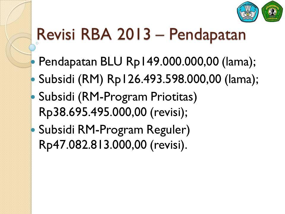 Revisi RBA 2013 – Pendapatan