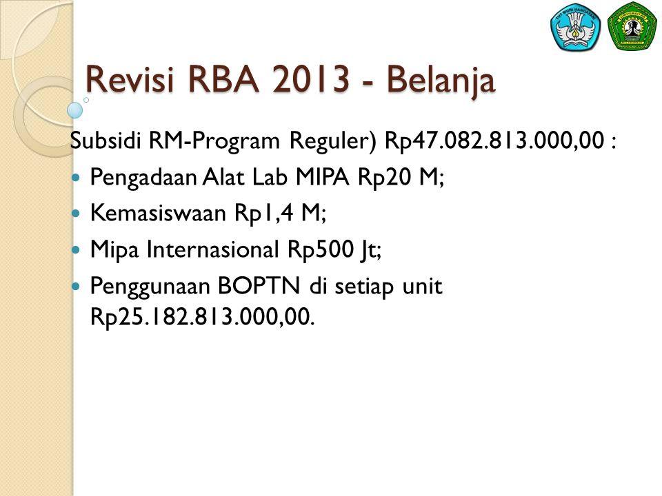Revisi RBA 2013 - Belanja Subsidi RM-Program Reguler) Rp47.082.813.000,00 : Pengadaan Alat Lab MIPA Rp20 M;
