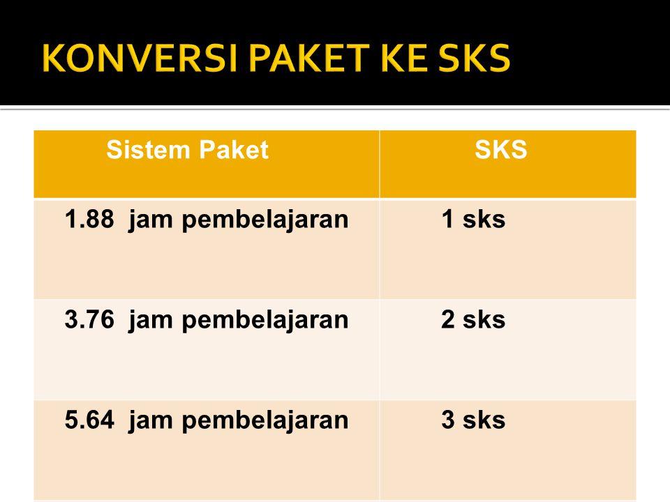 KONVERSI PAKET KE SKS Sistem Paket SKS 1.88 jam pembelajaran 1 sks
