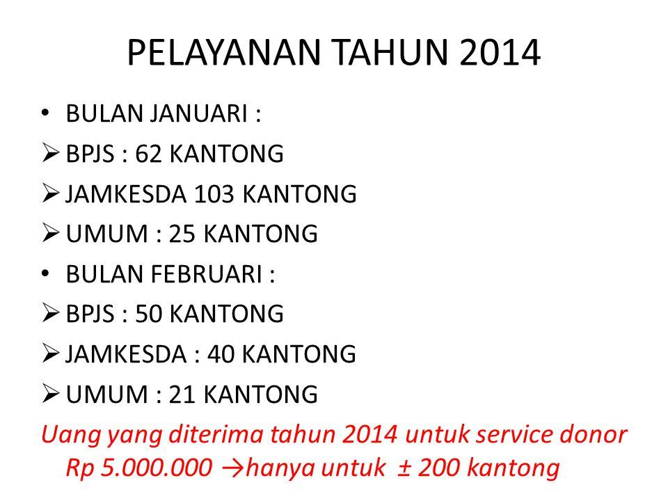 PELAYANAN TAHUN 2014 BULAN JANUARI : BPJS : 62 KANTONG