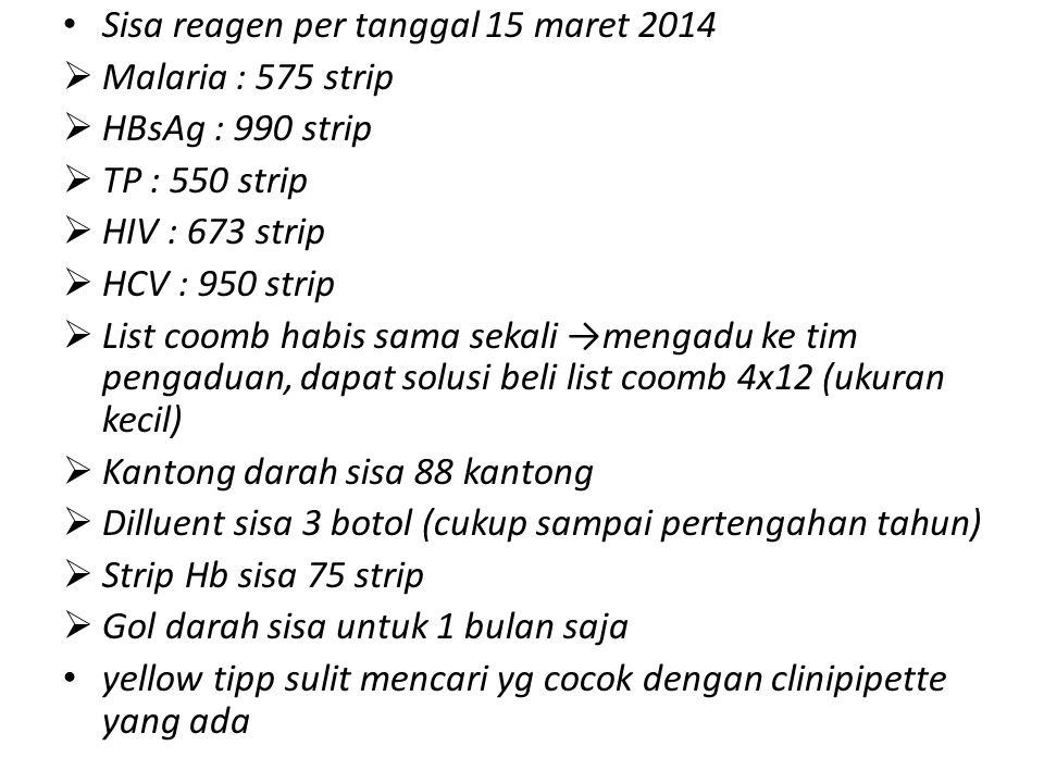 Sisa reagen per tanggal 15 maret 2014