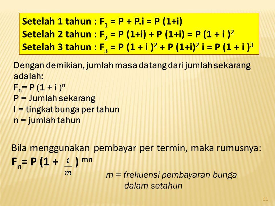 Fn= P (1 + ) mn Setelah 1 tahun : F1 = P + P.i = P (1+i)