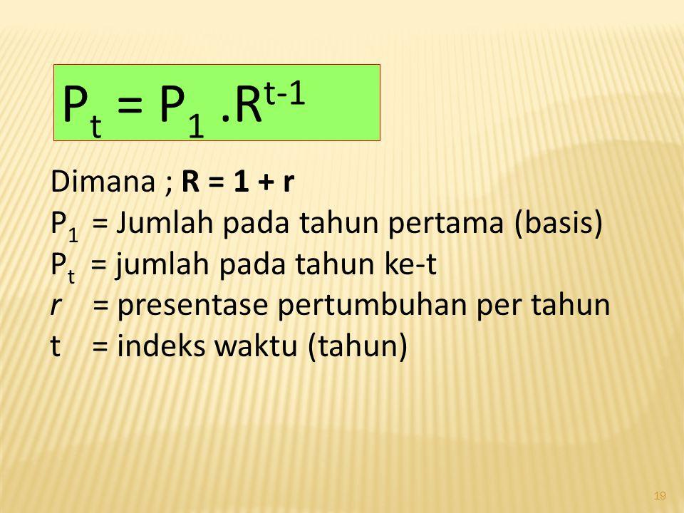 Pt = P1 .Rt-1 Dimana ; R = 1 + r. P1 = Jumlah pada tahun pertama (basis) Pt = jumlah pada tahun ke-t.
