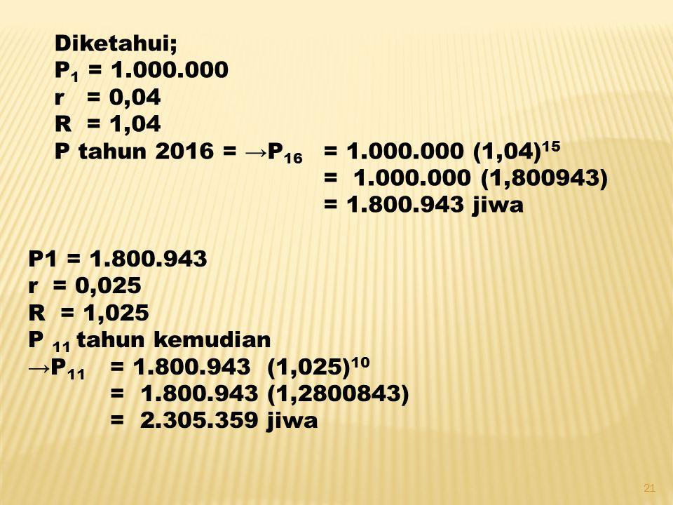Diketahui; P1 = 1.000.000. r = 0,04. R = 1,04. P tahun 2016 = →P16 = 1.000.000 (1,04)15. = 1.000.000 (1,800943)