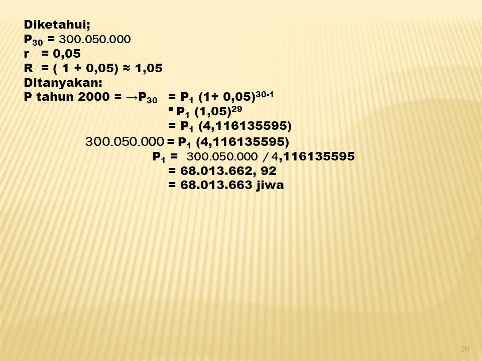 Diketahui; P30 = 300.050.000. r = 0,05. R = ( 1 + 0,05) ≈ 1,05. Ditanyakan: P tahun 2000 = →P30 = P1 (1+ 0,05)30-1.