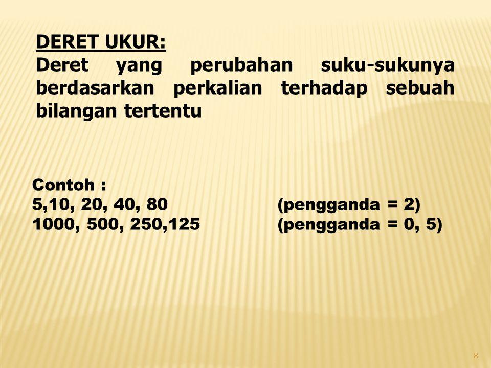 DERET UKUR: Deret yang perubahan suku-sukunya berdasarkan perkalian terhadap sebuah bilangan tertentu.