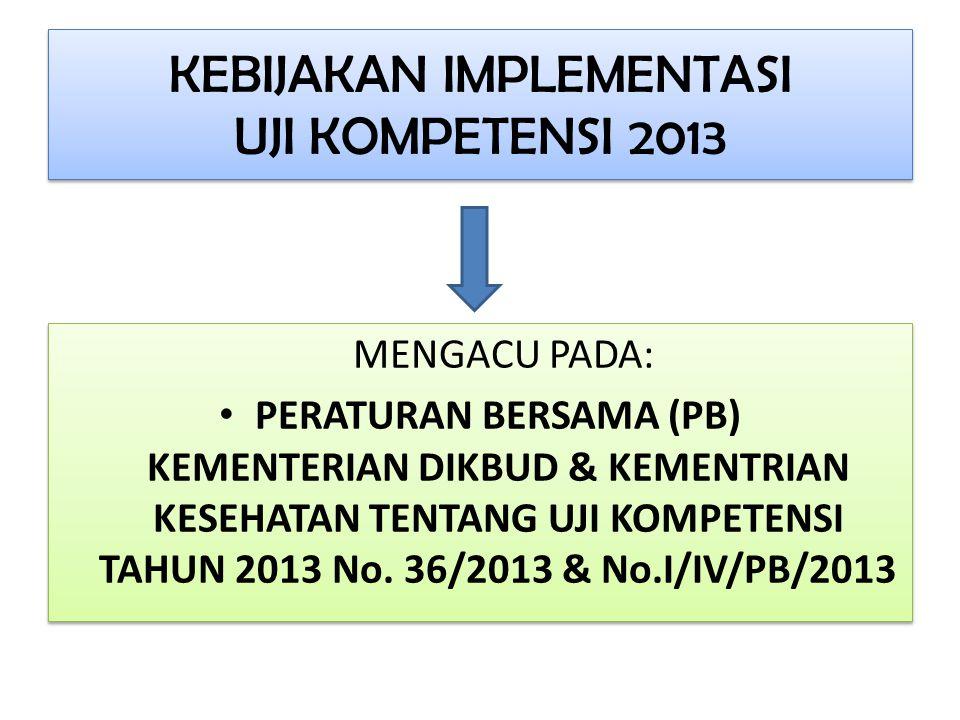 KEBIJAKAN IMPLEMENTASI UJI KOMPETENSI 2013