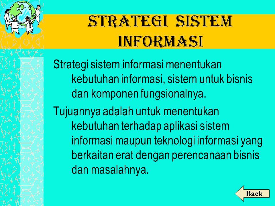 Strategi Sistem Informasi