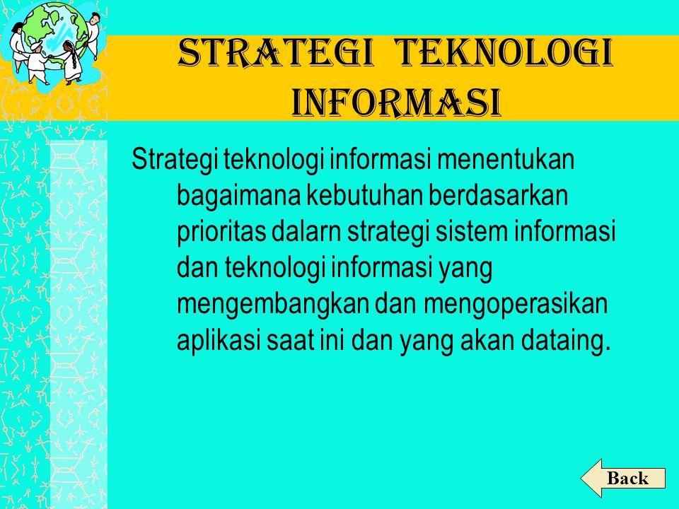 Strategi Teknologi Informasi