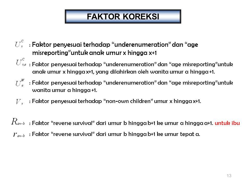 FAKTOR KOREKSI : Faktor penyesuai terhadap underenumeration dan age misreporting untuk anak umur x hingga x+1.