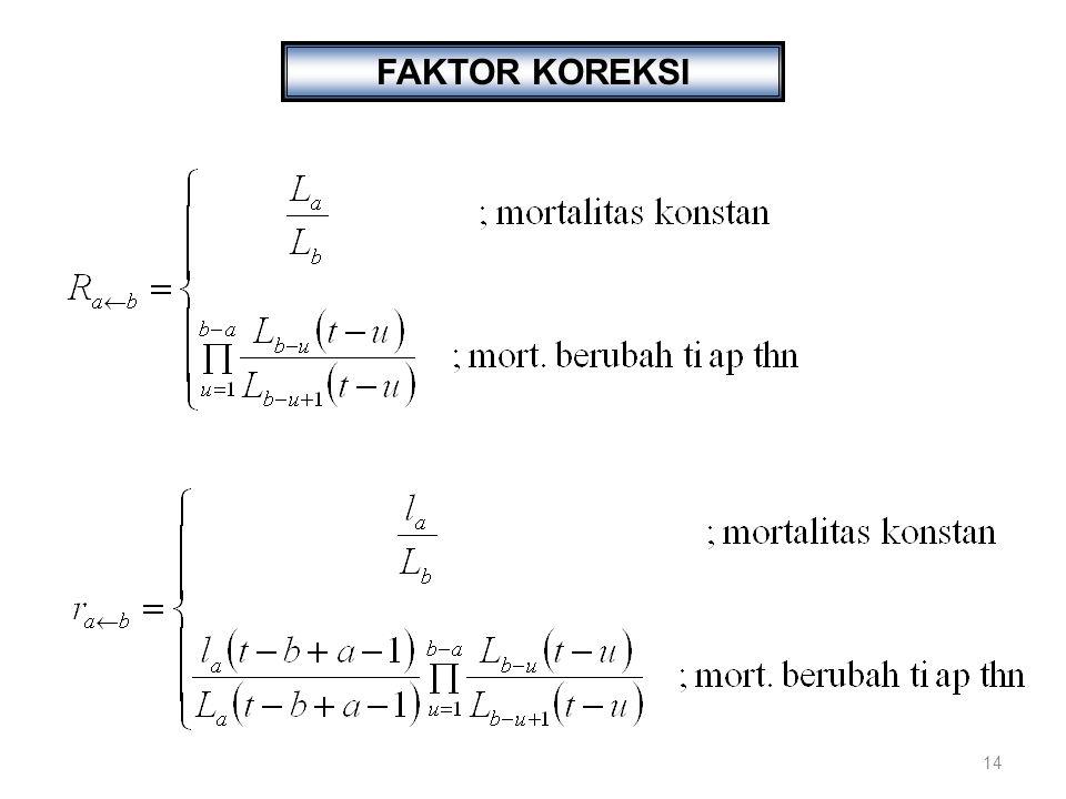 FAKTOR KOREKSI