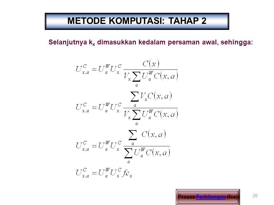 METODE KOMPUTASI: TAHAP 2 Proses Perhitungan (fcx)