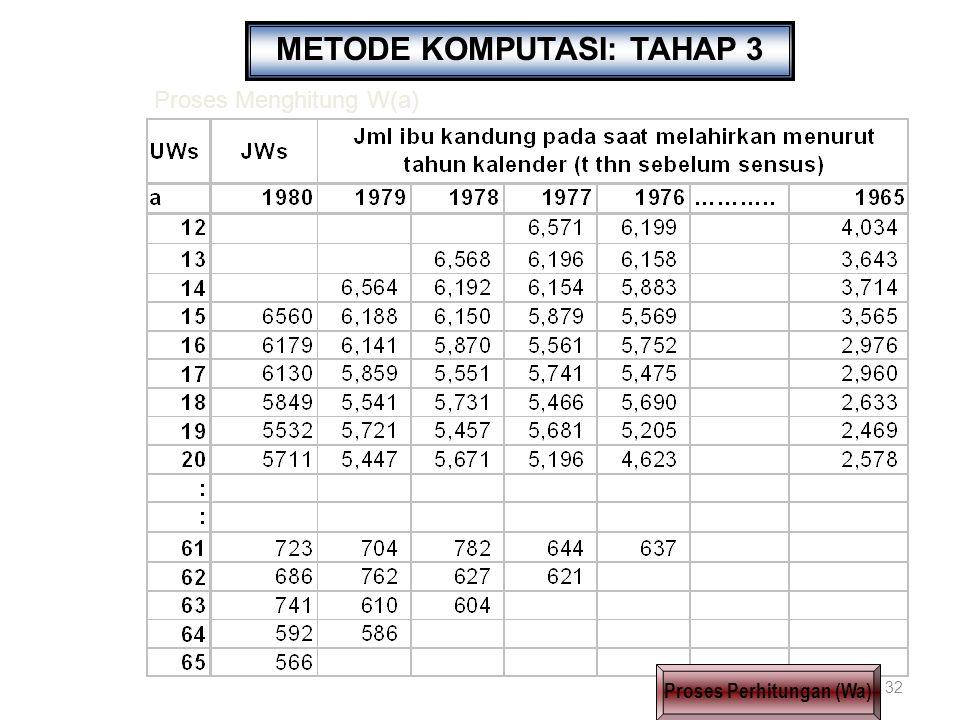 METODE KOMPUTASI: TAHAP 3 Proses Perhitungan (Wa)