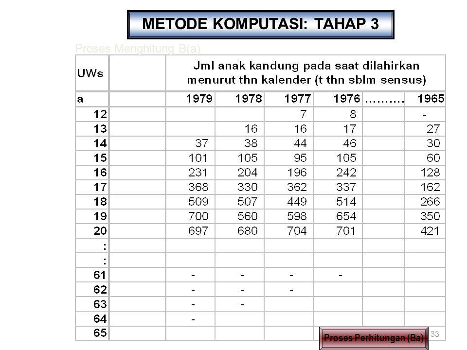 METODE KOMPUTASI: TAHAP 3 Proses Perhitungan (Ba)