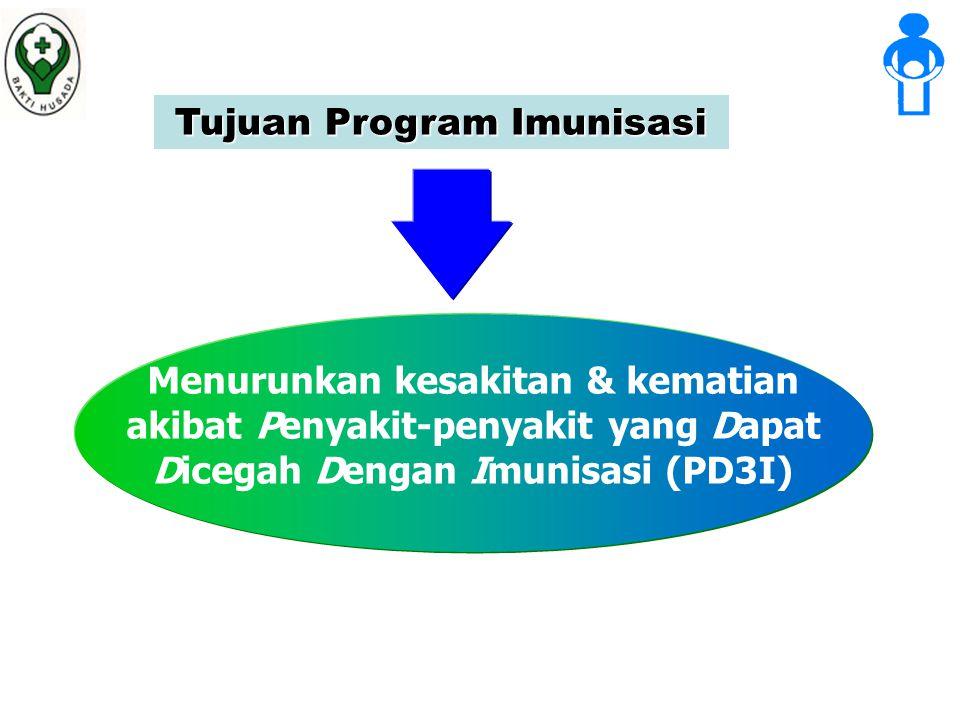 Tujuan Program Imunisasi