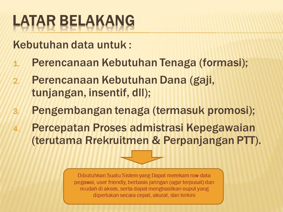 LATAR BELAKANG Kebutuhan data untuk :