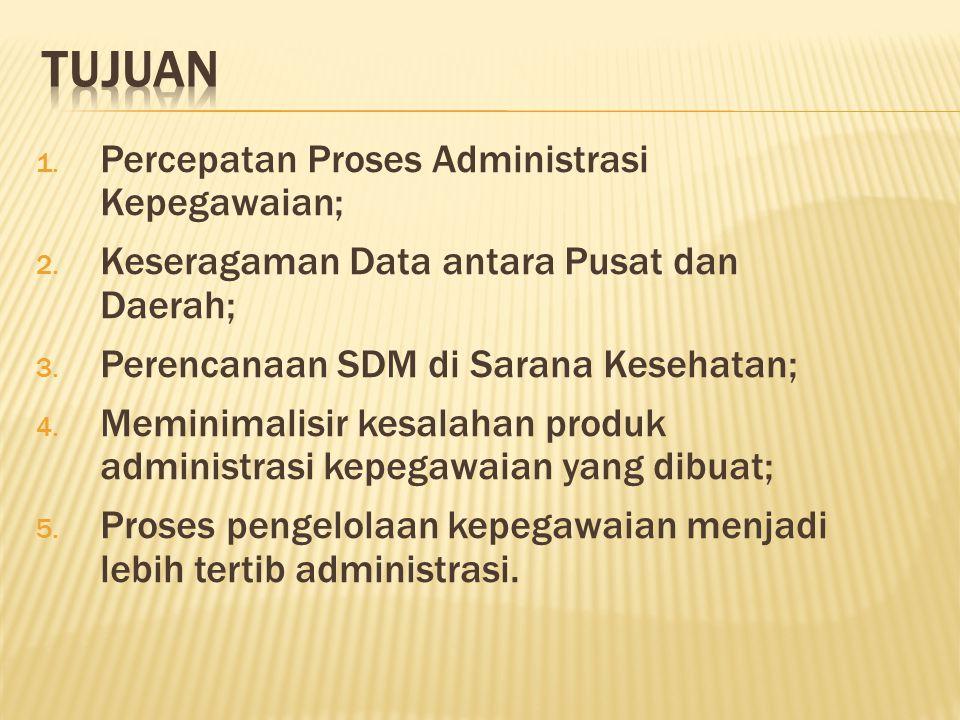 TUJUAN Percepatan Proses Administrasi Kepegawaian;