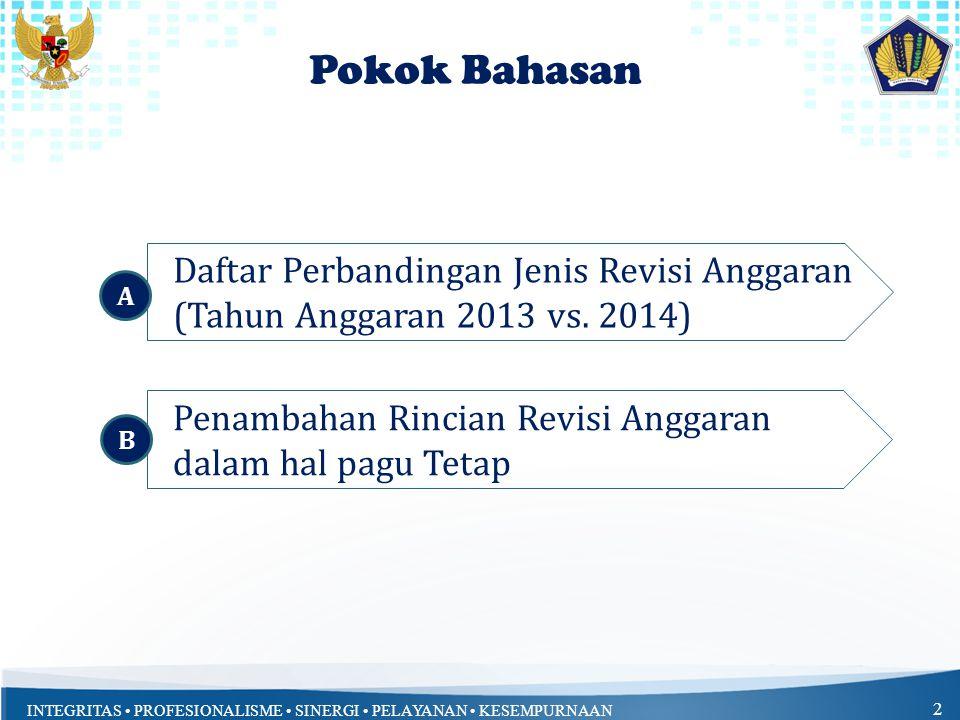 Pokok Bahasan Daftar Perbandingan Jenis Revisi Anggaran