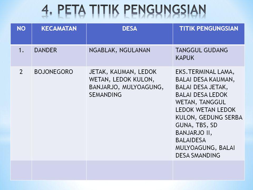 4. PETA TITIK PENGUNGSIAN