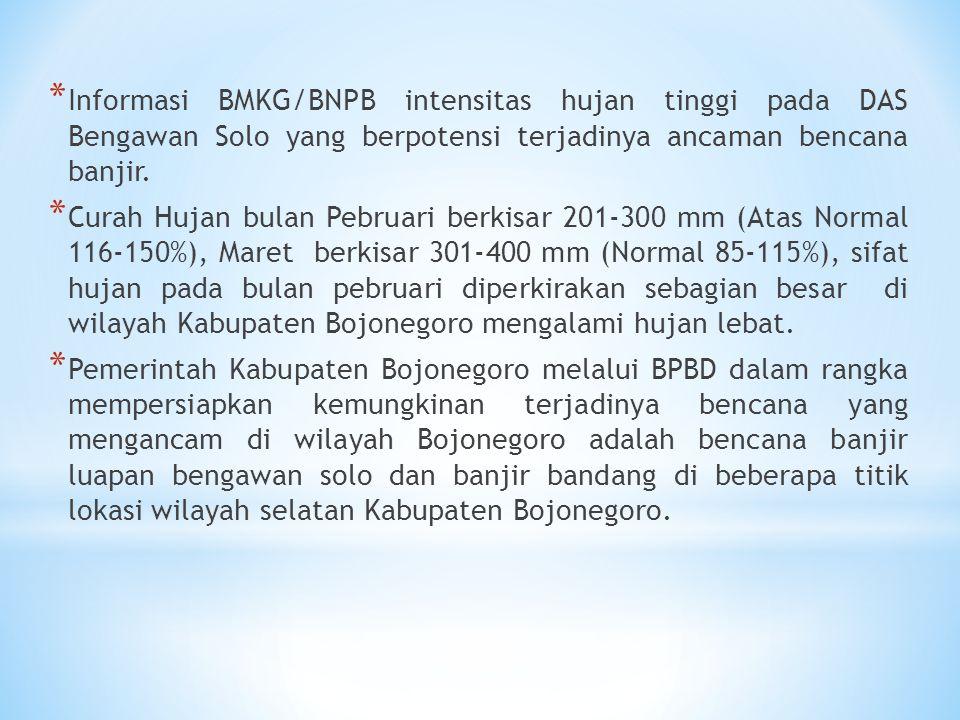 Informasi BMKG/BNPB intensitas hujan tinggi pada DAS Bengawan Solo yang berpotensi terjadinya ancaman bencana banjir.