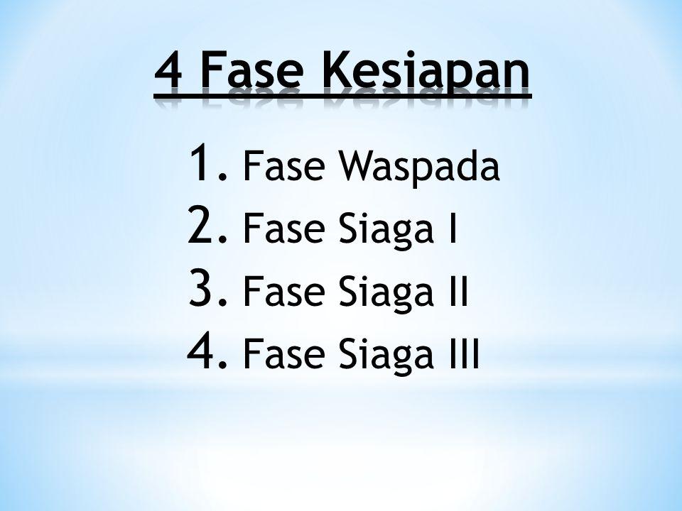 4 Fase Kesiapan Fase Waspada Fase Siaga I Fase Siaga II Fase Siaga III