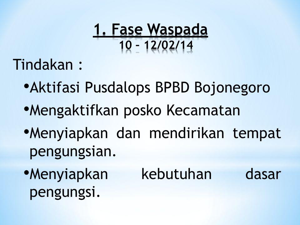 1. Fase Waspada 10 – 12/02/14 Tindakan : Aktifasi Pusdalops BPBD Bojonegoro. Mengaktifkan posko Kecamatan.