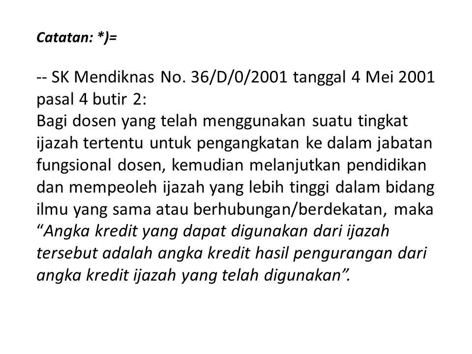 -- SK Mendiknas No. 36/D/0/2001 tanggal 4 Mei 2001 pasal 4 butir 2: