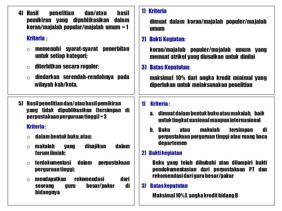 Kriteria : 1) Kriteria dimuat dalam koran/majalah populer/majalah umum