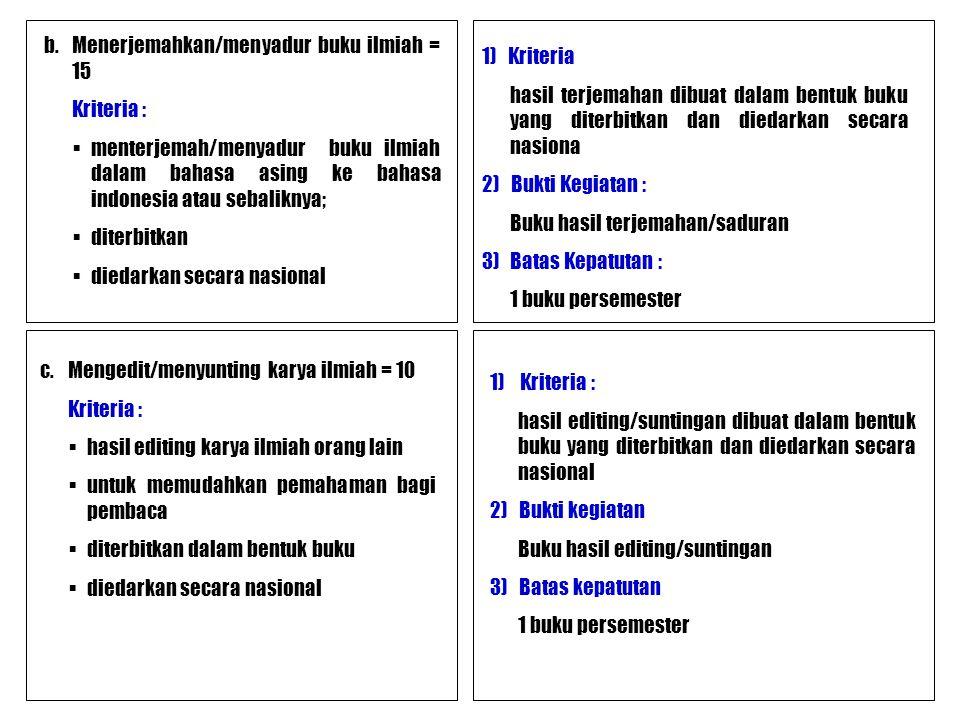 b. Menerjemahkan/menyadur buku ilmiah = 15