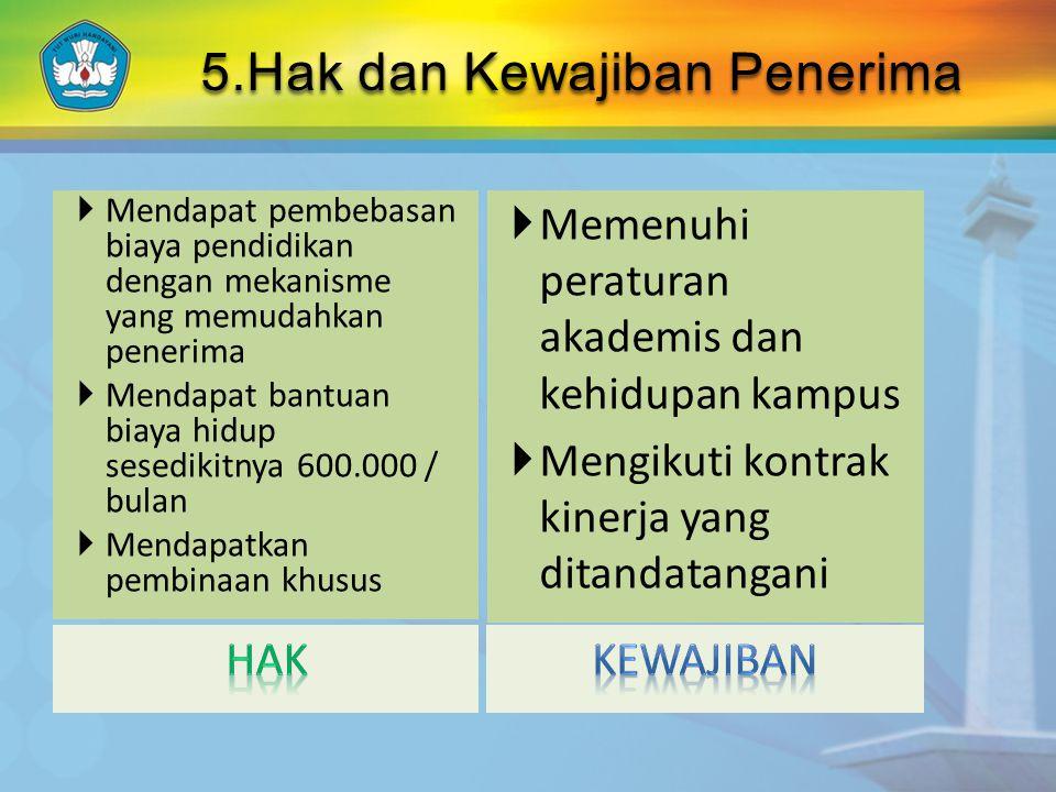 5.Hak dan Kewajiban Penerima
