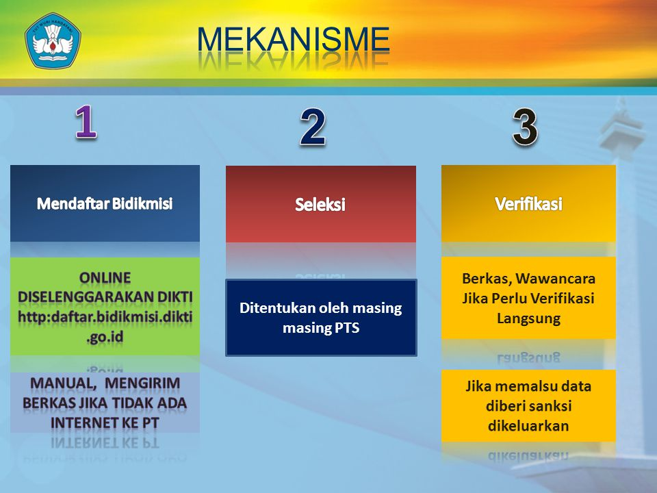 1 2 3 MEKANISME Seleksi Verifikasi Mendaftar Bidikmisi