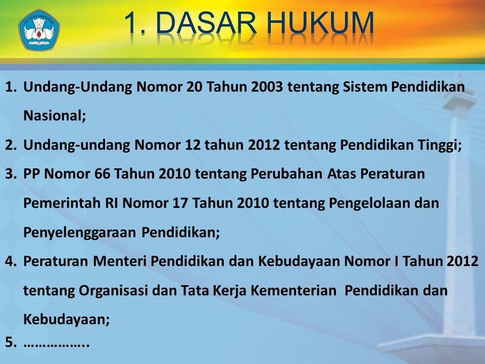 1. DASAR HUKUM Undang-Undang Nomor 20 Tahun 2003 tentang Sistem Pendidikan Nasional; Undang-undang Nomor 12 tahun 2012 tentang Pendidikan Tinggi;