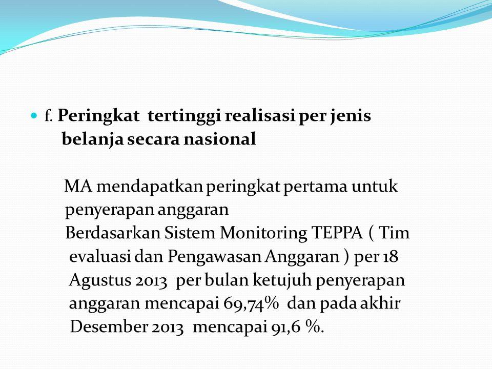 MA mendapatkan peringkat pertama untuk penyerapan anggaran