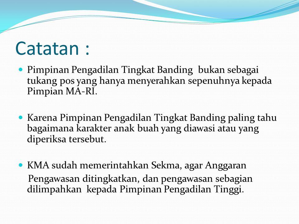 Catatan : Pimpinan Pengadilan Tingkat Banding bukan sebagai tukang pos yang hanya menyerahkan sepenuhnya kepada Pimpian MA-RI.