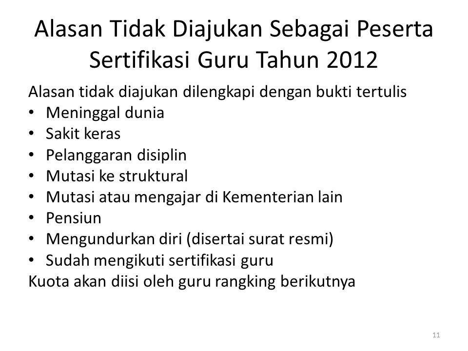 Alasan Tidak Diajukan Sebagai Peserta Sertifikasi Guru Tahun 2012