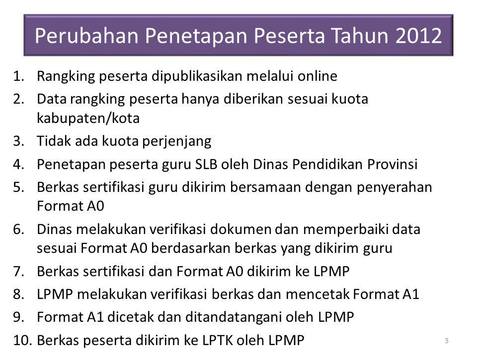 Perubahan Penetapan Peserta Tahun 2012