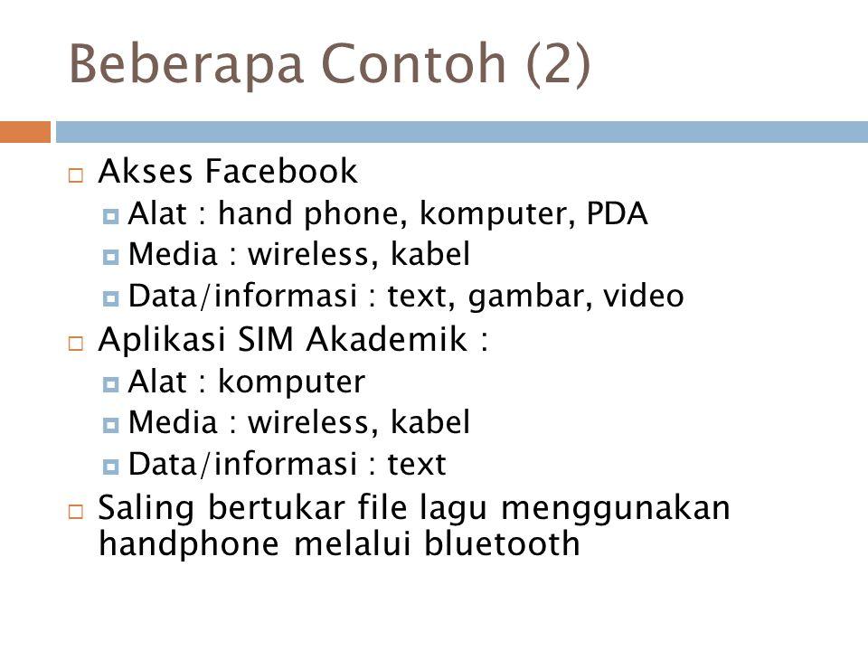 Beberapa Contoh (2) Akses Facebook Aplikasi SIM Akademik :
