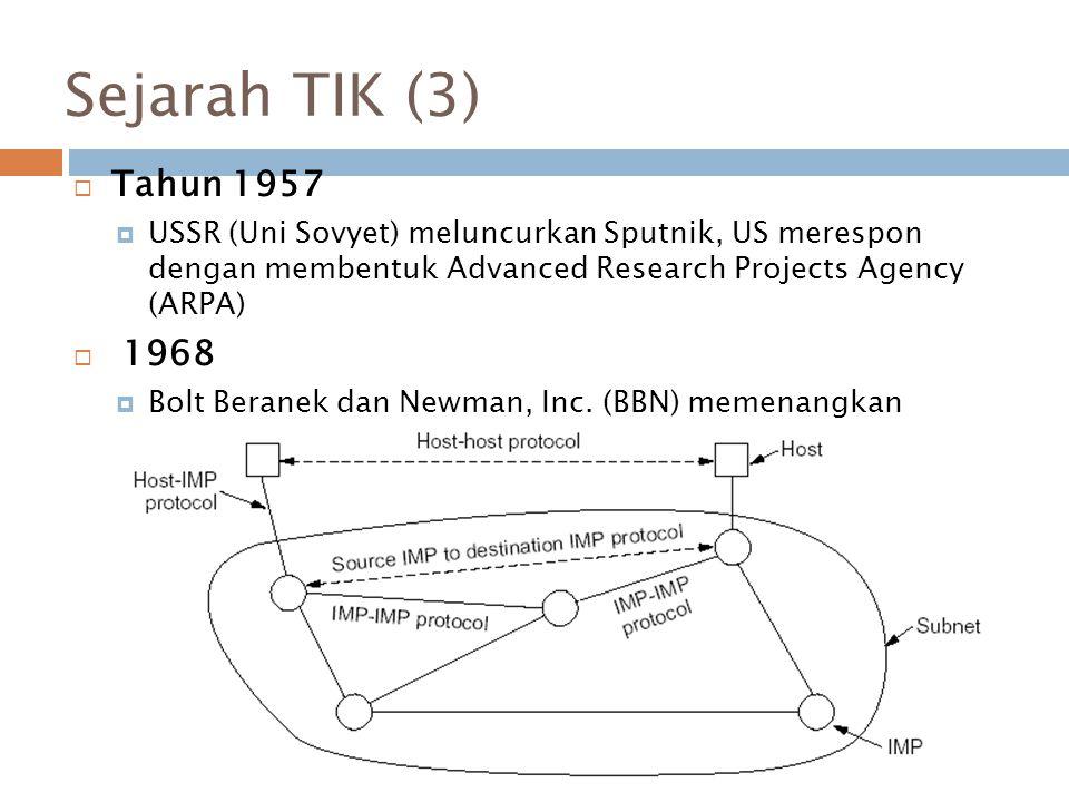 Sejarah TIK (3) Tahun 1957. USSR (Uni Sovyet) meluncurkan Sputnik, US merespon dengan membentuk Advanced Research Projects Agency (ARPA)