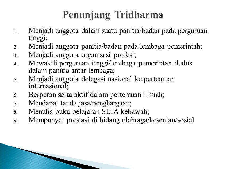Penunjang Tridharma Menjadi anggota dalam suatu panitia/badan pada perguruan tinggi; Menjadi anggota panitia/badan pada lembaga pemerintah;