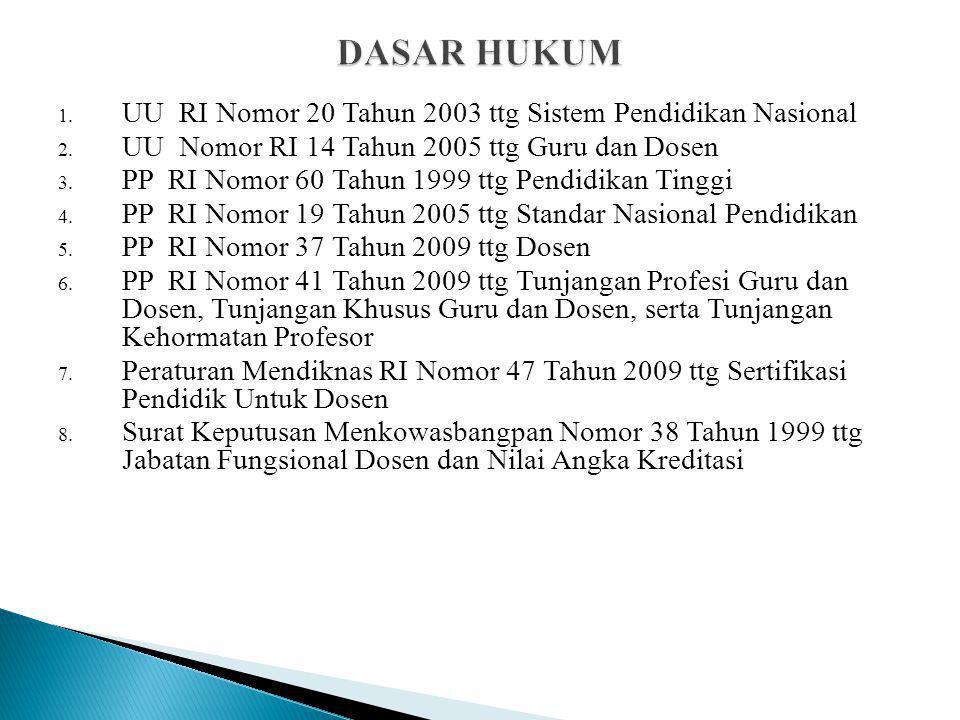 DASAR HUKUM UU RI Nomor 20 Tahun 2003 ttg Sistem Pendidikan Nasional