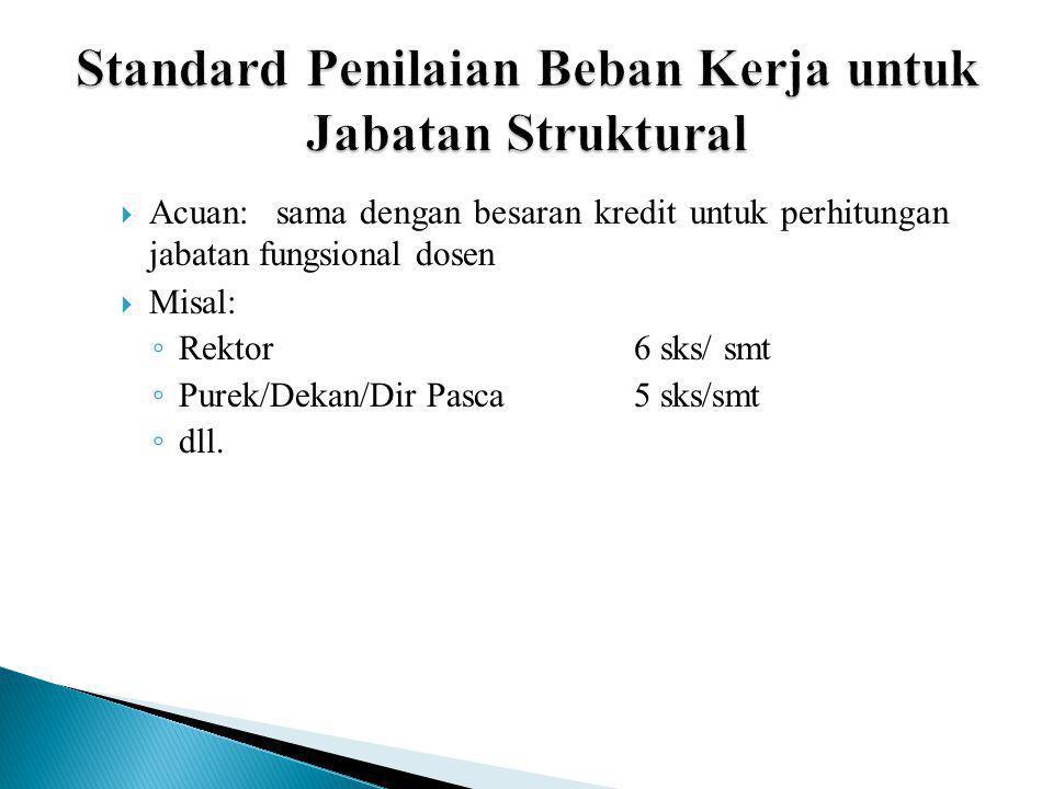 Standard Penilaian Beban Kerja untuk Jabatan Struktural