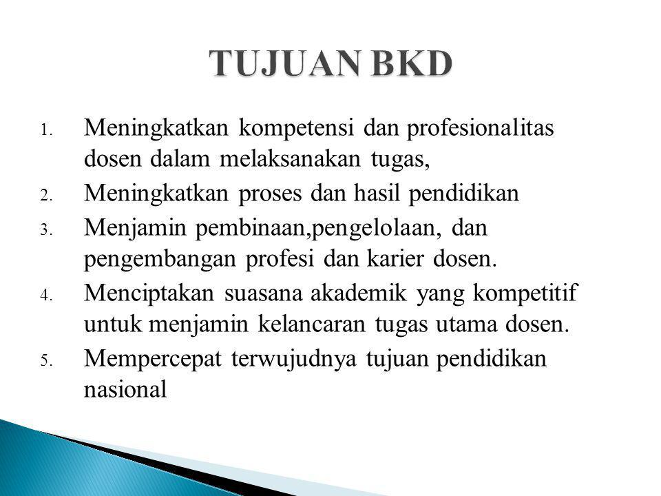 TUJUAN BKD Meningkatkan kompetensi dan profesionalitas dosen dalam melaksanakan tugas, Meningkatkan proses dan hasil pendidikan.