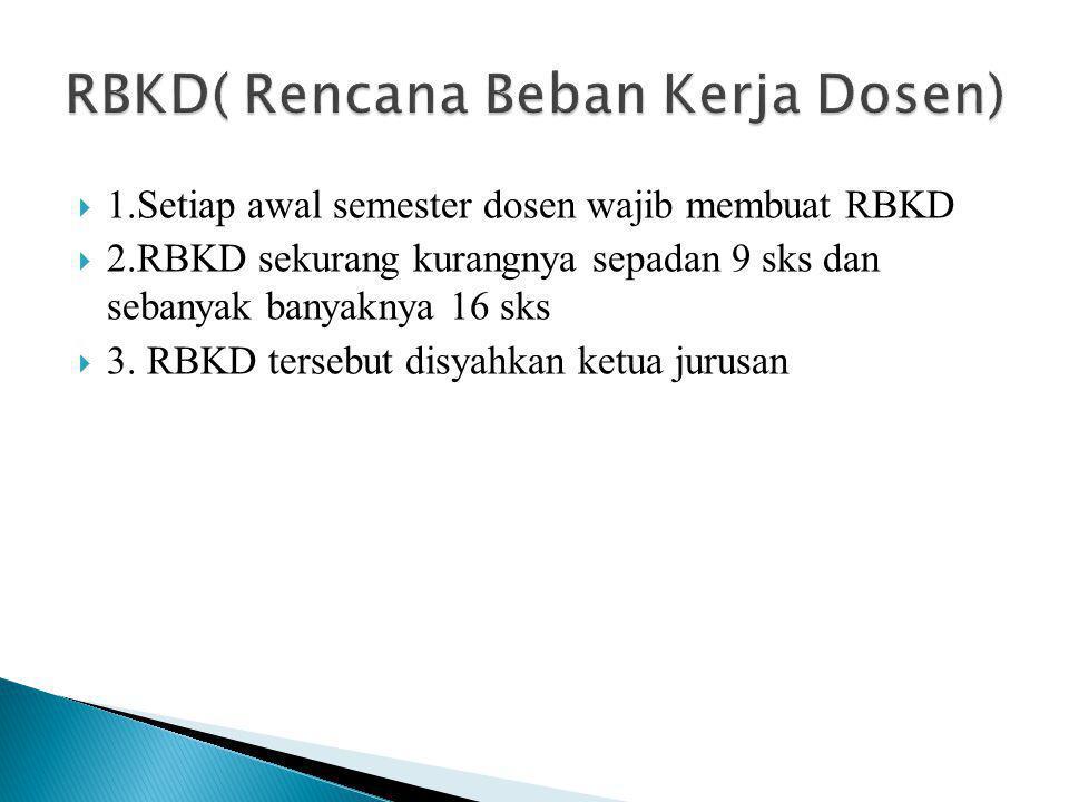 RBKD( Rencana Beban Kerja Dosen)